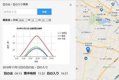 茨城VRツアーの日の出・日の入マップ検索